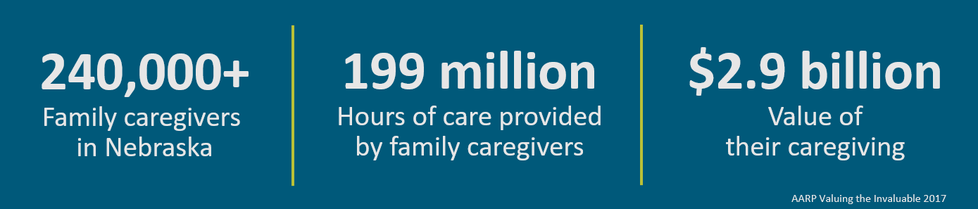 200,000 caregivers in Nebraska